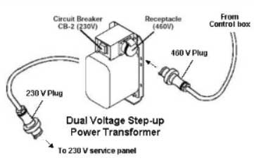 50 Gfci Breaker Wiring Diagram For on wiring diagram for 50 amp hot tub